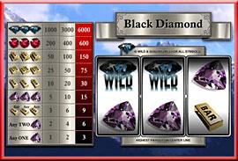 Energoonz Online Slot Machine - Try an Innovative New Slot